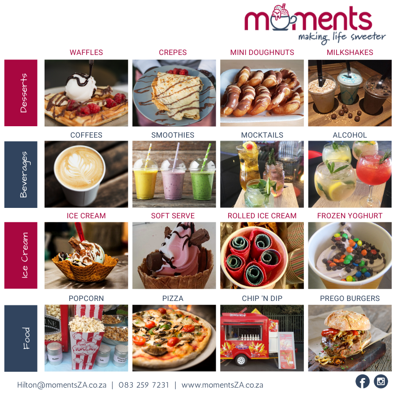 PRODUCTS MOMENTS
